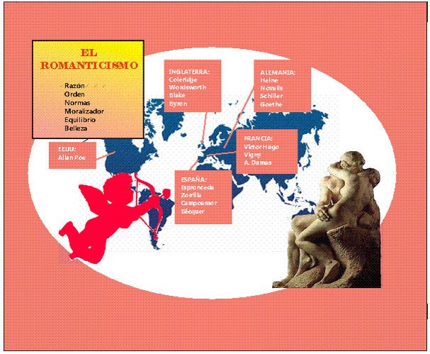 El Romanticismo | Juglarmoderno's Blog